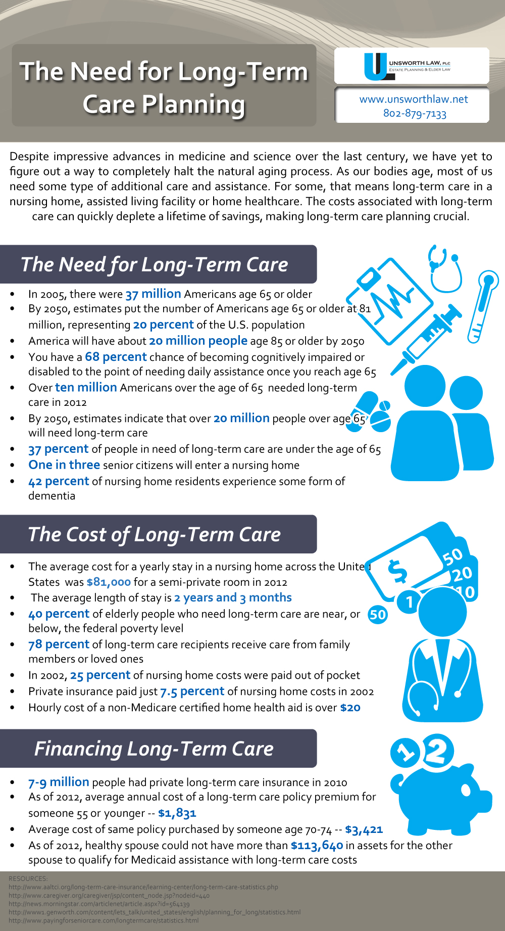 The Need for Long-Term Care Planning