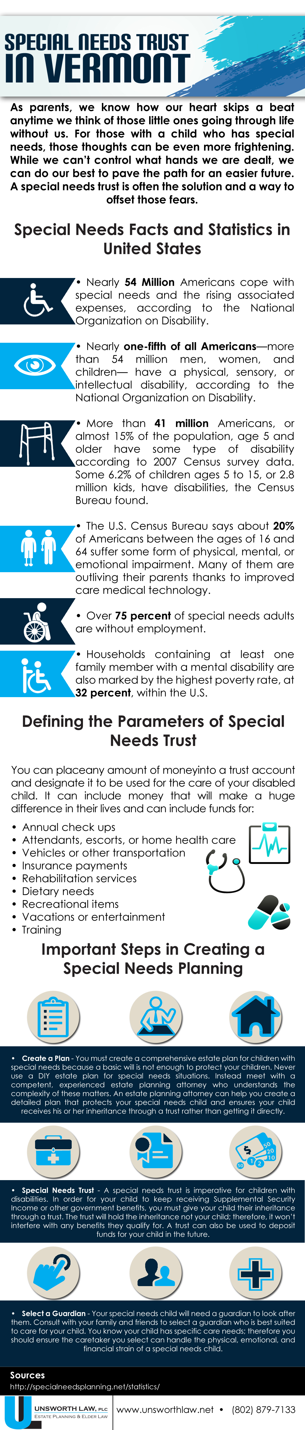 Special Needs Trust in Vermont - Unsworth Infographics